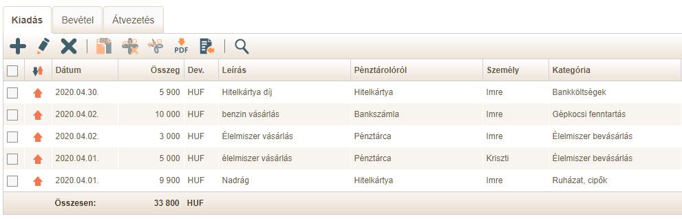 Tranzakciók listája