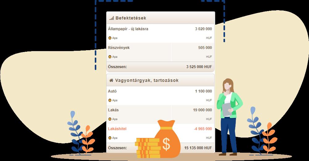 royalcashflow befektetések hitelek vagyontárgyak