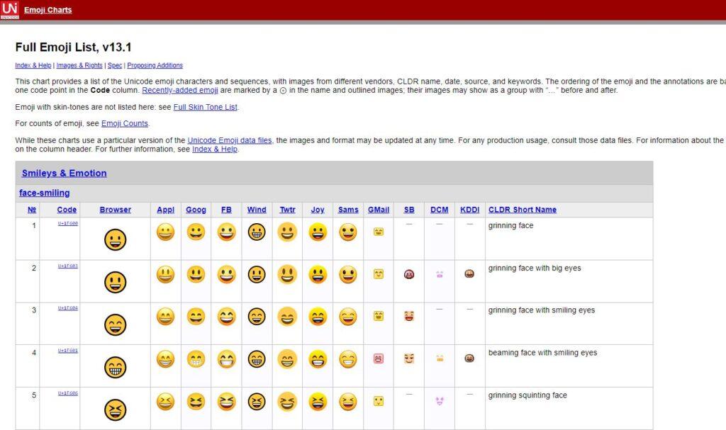 Full emoji list